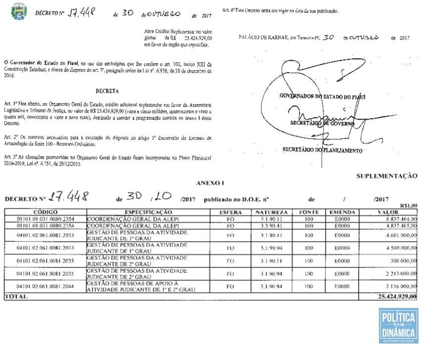 As letras estão tremidas, mas este documento é extraído do original e, embora pareça feito para não entender, com esforço é possível ver que o Decreto 17.448/17 foi numerado de caneta com data do dia 30 de outubro, mas publicado apenas no dia 31, ontem, véspera da votação do aumento de impostos; São R$ 12 milhões para a Alepi e outros R$ 13 para o Tribunal de Justiça (imagem: Comepi)